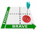 Brave vs foolish words matrix courageous or risky choice choose a but not approach with the help of this showing the best way is Stock Photography