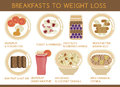 Breakfasts to weight loss Royalty Free Stock Photo
