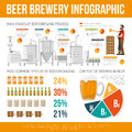Brewery Infographic Set Royalty Free Stock Photo