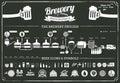 Pivovar infografiky ilustrace
