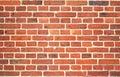 Cihla stěna
