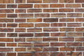 Brick wall close up shot of Royalty Free Stock Image