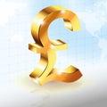 Brithis Pound
