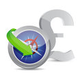 British pound compass currency exchange direction illustration design Stock Photos