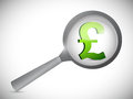 British pound currency symbol under review illustration design over white Royalty Free Stock Photo