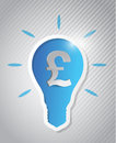 British pound idea light bulb cut out on a background Stock Images