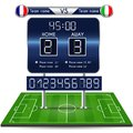 Broadcast graphic for football final score. Football Soccer Match Statistics with playfield.