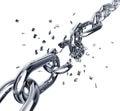 Zlomený řetěz