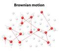 Brownian motion or pedesis