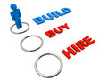 Build buy or hire choosing to on your own instead of buying hiring Stock Photos