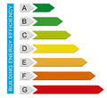 Building energy efficiency chart Stock Photo
