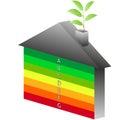 Buildings energy performance scale efficiency Stock Image