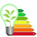 Buildings energy performance scale efficiency Royalty Free Stock Photography