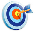 Bullseye Royalty Free Stock Images