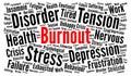 Burnout word cloud concept