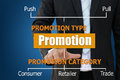 Business chart of promotion type and cateory for category to drive sales performance Stock Photo