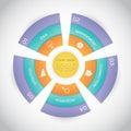 Business Circle Step Diagram Presentation