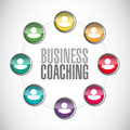 Business coaching connections sign concept illustration design graphic Stock Photo