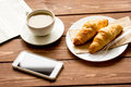 Business cup of coffee with croisant and phone on desk