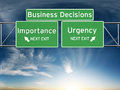 Business decision making focusing on decisions of importance or urgency Royalty Free Stock Photography