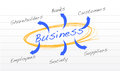 Business diagram relationship with company Stock Photo