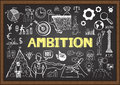 Business doodles on chalkboard with ambition concept Royalty Free Stock Photo