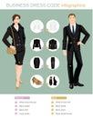 Business dress code infographics.