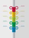 Business flow concept
