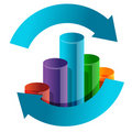 Business graph in arrow cycle Royalty Free Stock Images
