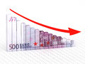 Business graph bar d render five hundred euro moving down close up Royalty Free Stock Photography