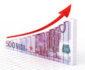 Business graph bar d render five hundred euro moving up close up Royalty Free Stock Photo