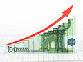 Business graph bar d render hundred euro moving up close up Royalty Free Stock Image