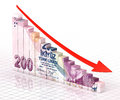 Business graph bar d render two hundred tl moving down close up Stock Photography