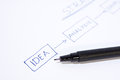 Business idea flow chart Stock Images