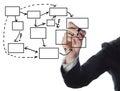 Business man writing process flowchart diagram Royalty Free Stock Photo