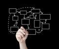 Business man writing process flowchart diagram on Royalty Free Stock Photo