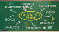 Business plan concepts on green chalk board Stock Photos