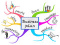 Business plan map on a colorful with main factors on branches mind concept Royalty Free Stock Photography