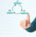 Business process automation touch by human hand Royalty Free Stock Images