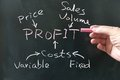 Business profit concept hand writing words on the blackboard Stock Images