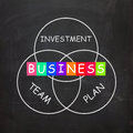 Business requirements are investments plans and include teamwork Stock Photography