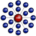 Business Risk Management Diagram Stock Photos