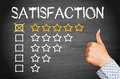 Business satisfaction Royalty Free Stock Photo