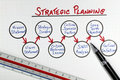 Business Strategic Planning Framework Diagram Royalty Free Stock Images