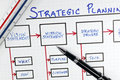 Business Strategic Planning Framework Diagram Royalty Free Stock Image