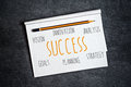 Business success components in notebook written on page on entrepreneur training seminar as reminder Stock Image