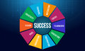 Business success scheme graphic with blue backgorund Royalty Free Stock Photo