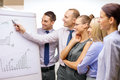 Business team with flip board having discussion and office concept smiling charts on Royalty Free Stock Photography