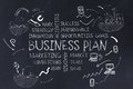 Business terms written on a chalkboard with white chalk Royalty Free Stock Photos