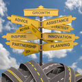 Business way several avenues for growth Stock Image